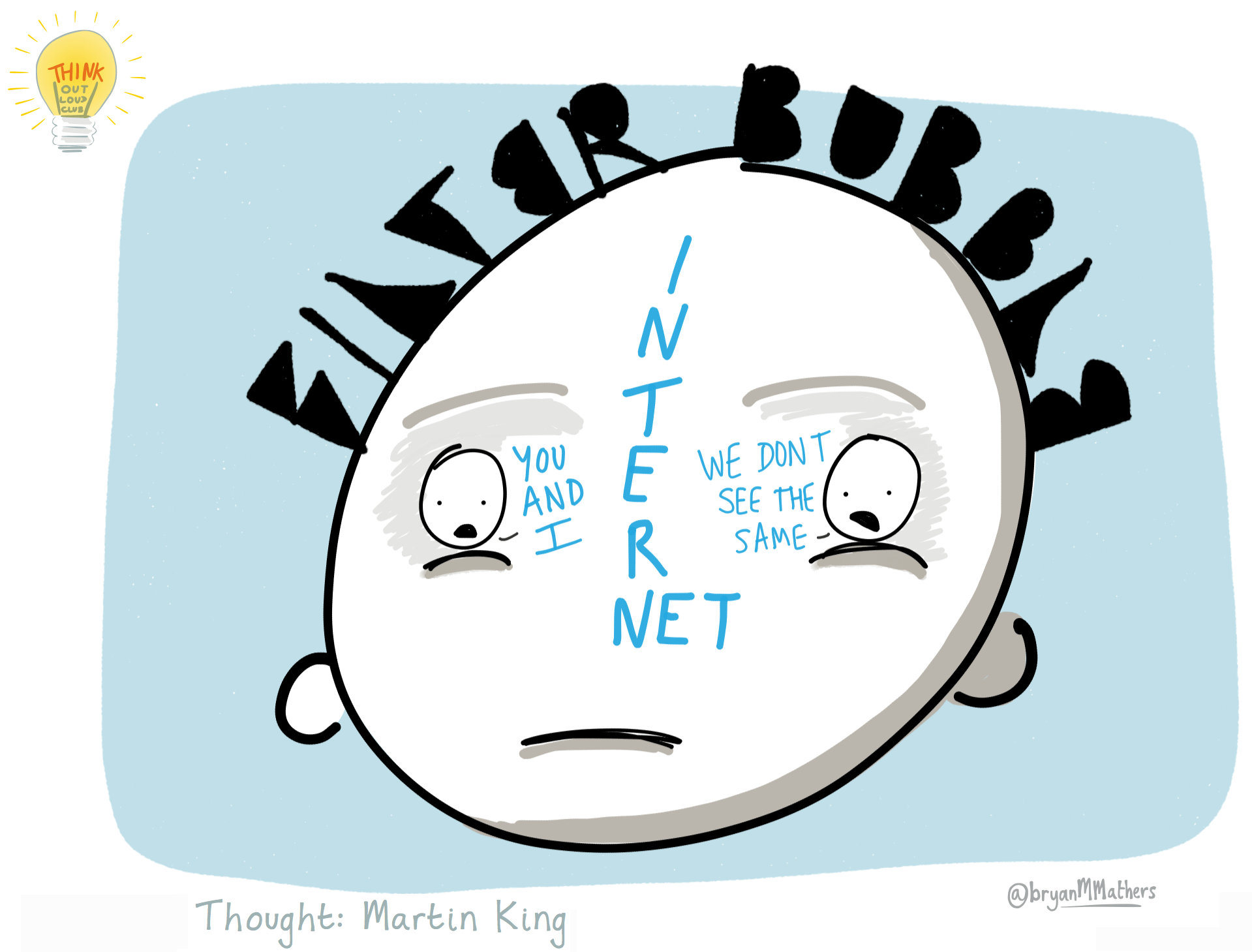 1. kép -- Nem ugyanazt látjuk (Forrás: http://bryanmmathers.com/filter-bubble/)