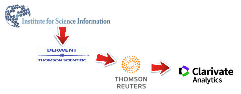 Az Institute for Science Information-től a Clarivate Analytics-ig