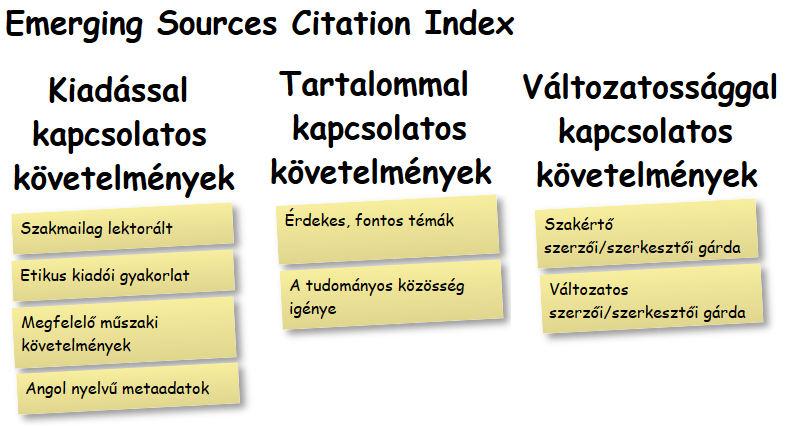 """Az """"első körbe"""", azaz az Emerging Sources Citation Index-be való bekerülés követelményei"""