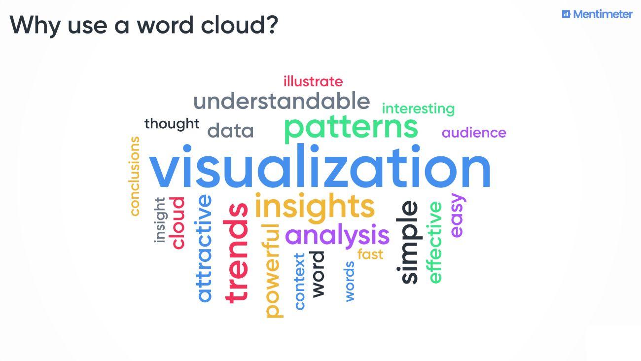 2. ábra - Miért használjunk szófelhőt? (Forrás: https://www.mentimeter.com/blog/audience-energizers/live-audience-word-clouds